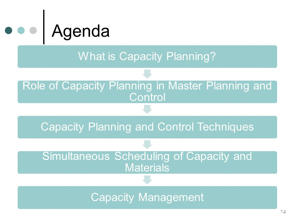 Agenda Role of Capacity Planning in Master Planning and Control