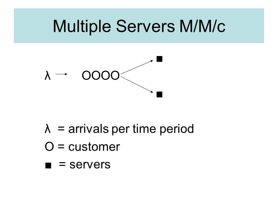 Multiple Servers M/M/c