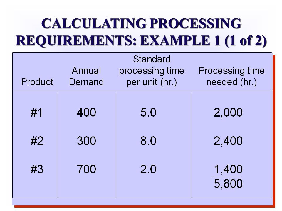 CALCULATING PROCESSING REQUIREMENTS: EXAMPLE 1 (1 of 2)
