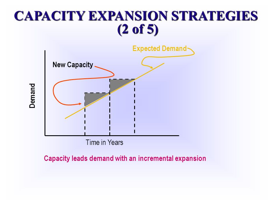 CAPACITY EXPANSION STRATEGIES (2 of 5)