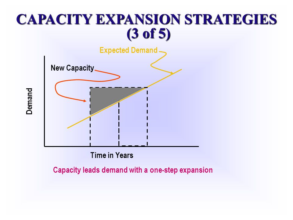 CAPACITY EXPANSION STRATEGIES (3 of 5)