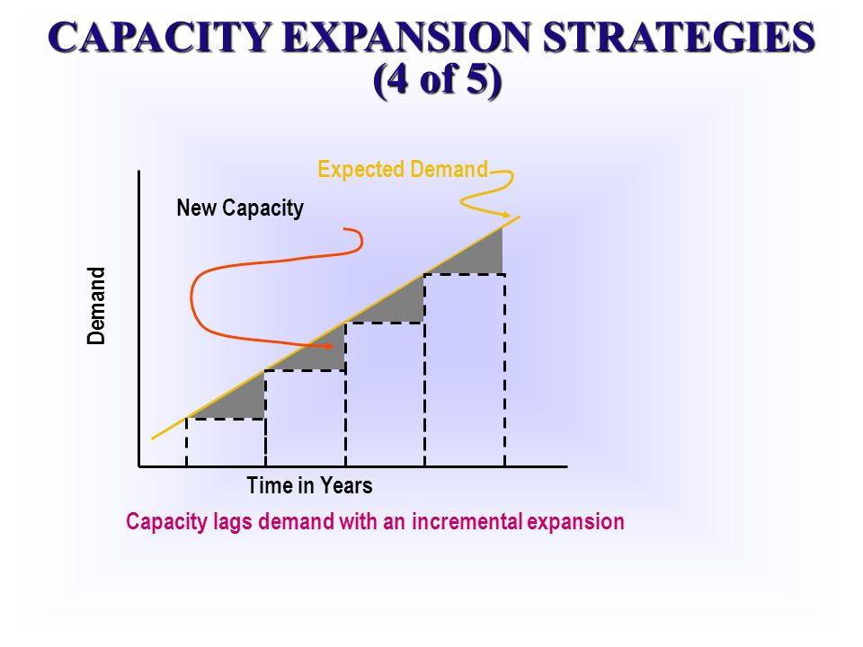 CAPACITY EXPANSION STRATEGIES (4 of 5)