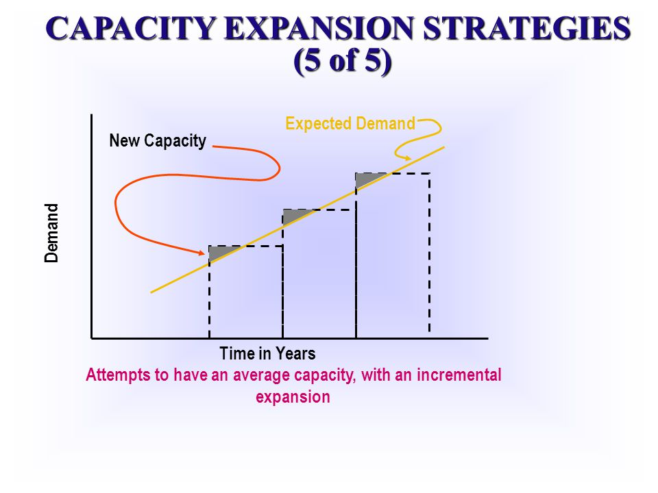 CAPACITY EXPANSION STRATEGIES (5 of 5)