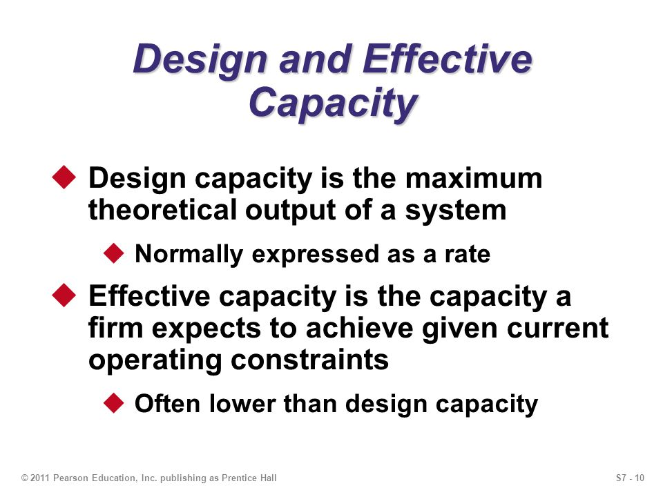 Design and Effective Capacity