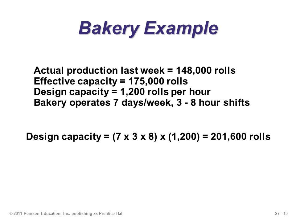Bakery Example Actual production last week = 148,000 rolls
