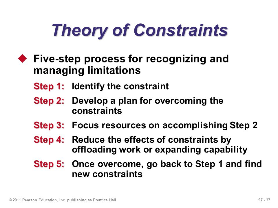 Theory of Constraints Five-step process for recognizing and managing limitations. Step 1: Identify the constraint.