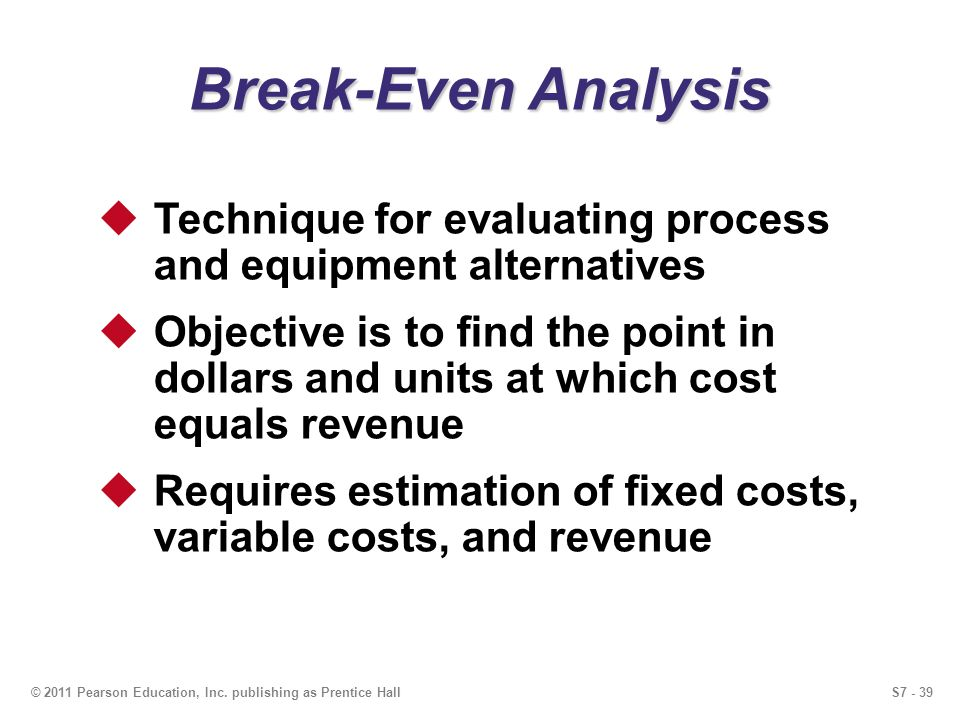Break-Even Analysis Technique for evaluating process and equipment alternatives.
