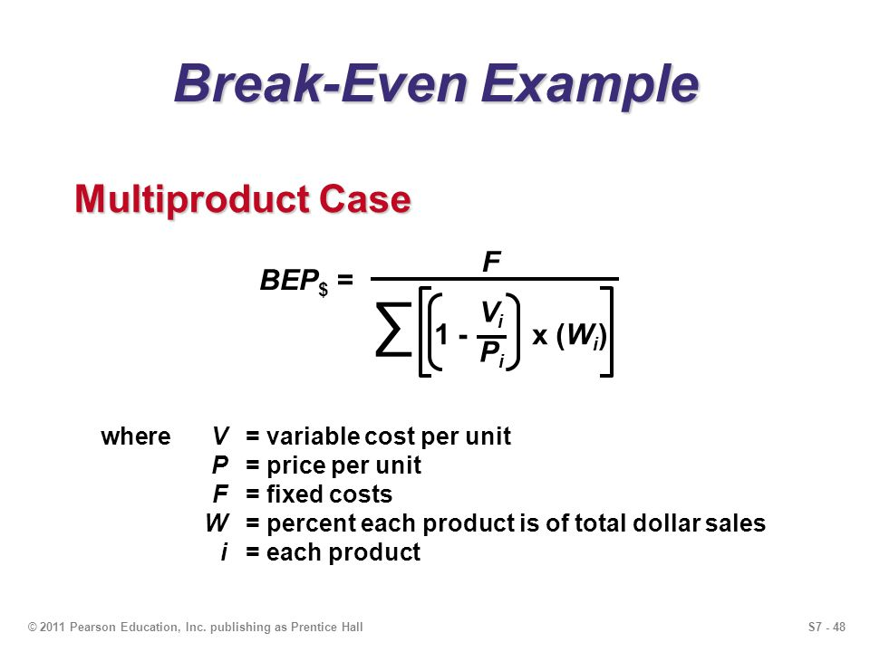 ∑ 1 - x (Wi) Break-Even Example Multiproduct Case F BEP$ = Vi Pi