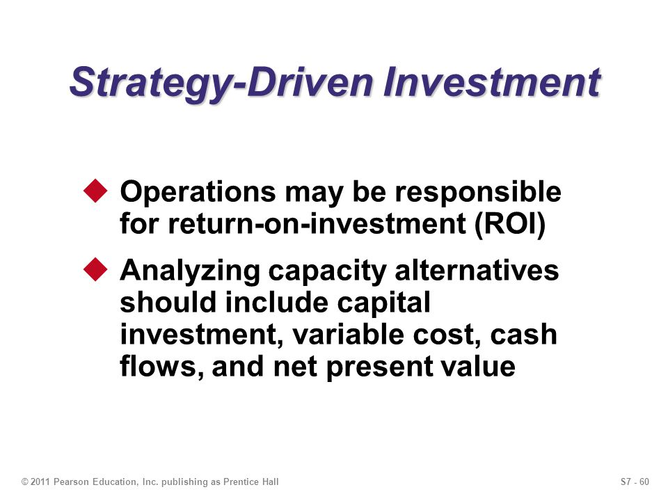 Strategy-Driven Investment