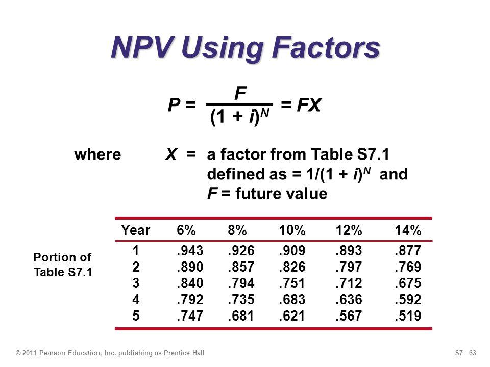 NPV Using Factors F P = = FX (1 + i)N