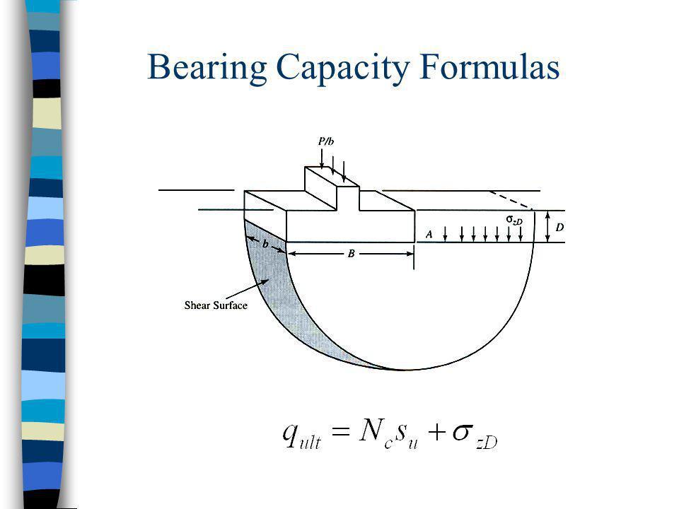 Bearing Capacity Formulas