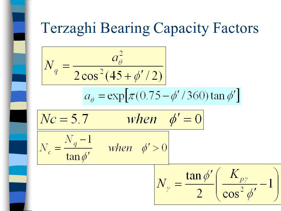 Terzaghi Bearing Capacity Factors