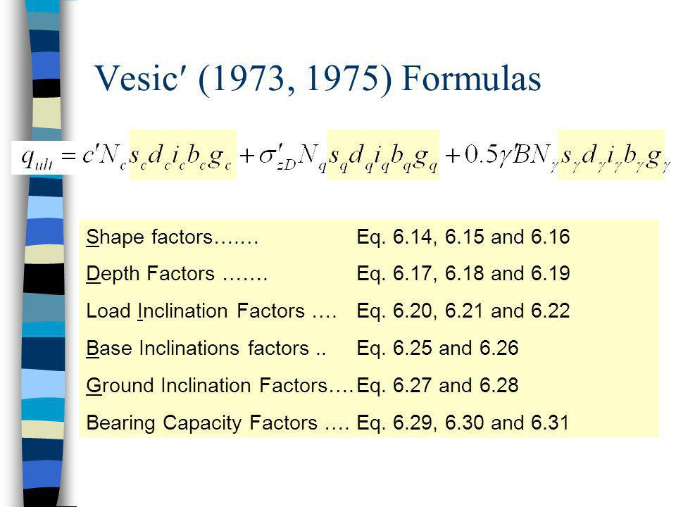 Vesic (1973, 1975) Formulas Shape factors….… Eq. 6.14, 6.15 and 6.16