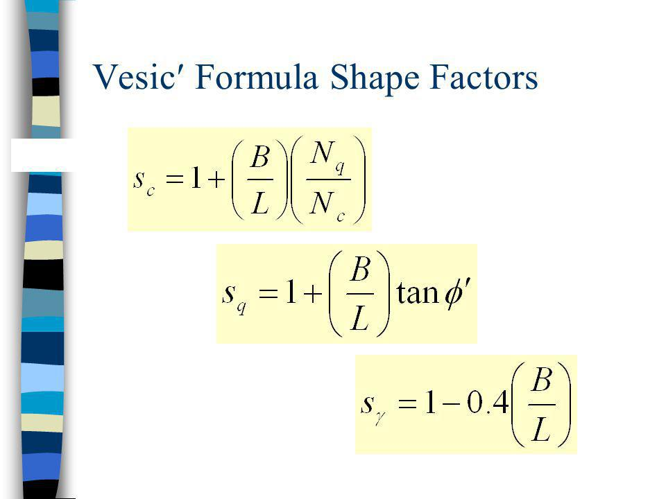 Vesic Formula Shape Factors
