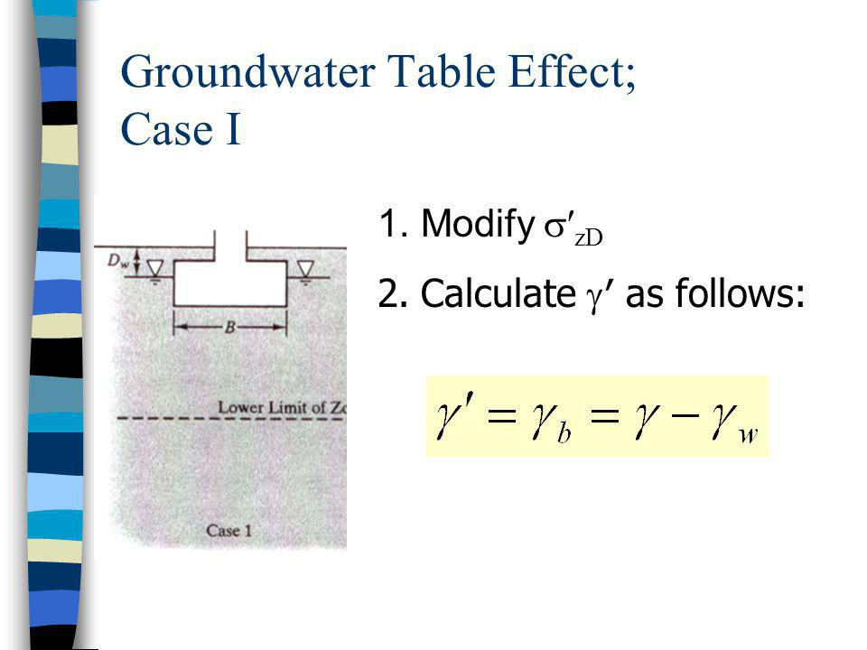Groundwater Table Effect; Case I