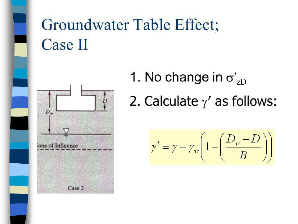 Groundwater Table Effect; Case II
