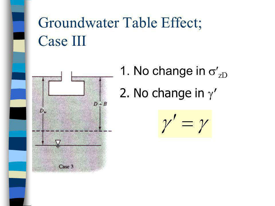 Groundwater Table Effect; Case III