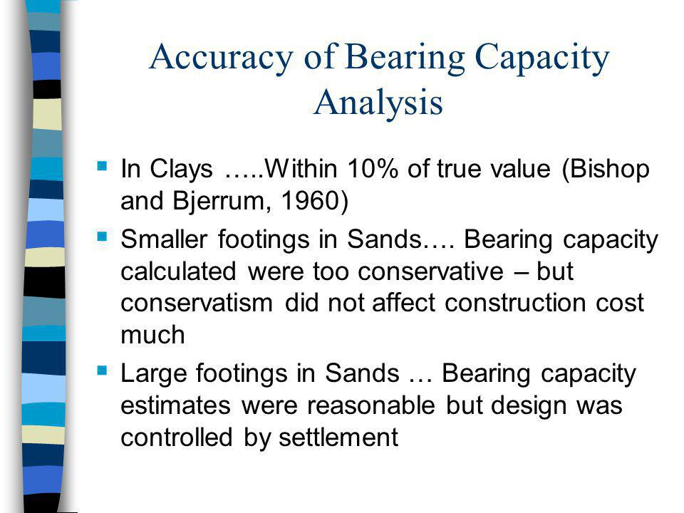 Accuracy of Bearing Capacity Analysis