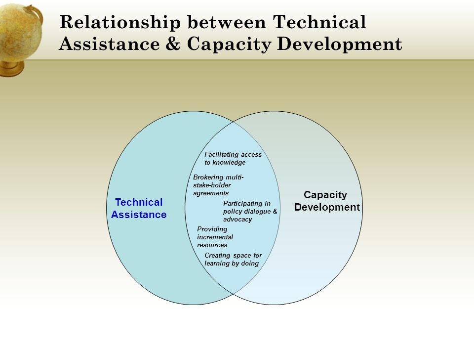 Relationship between Technical Assistance & Capacity Development