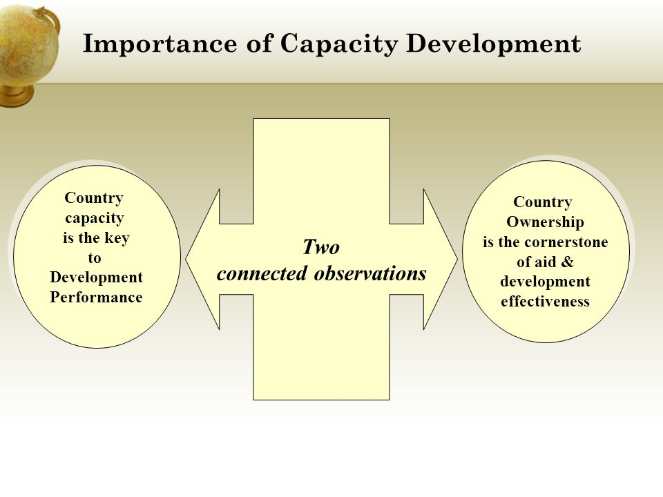 Importance of Capacity Development