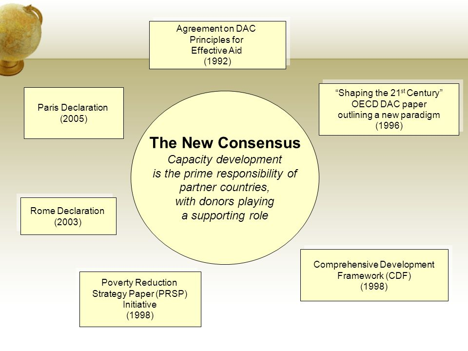 The New Consensus Capacity development is the prime responsibility of