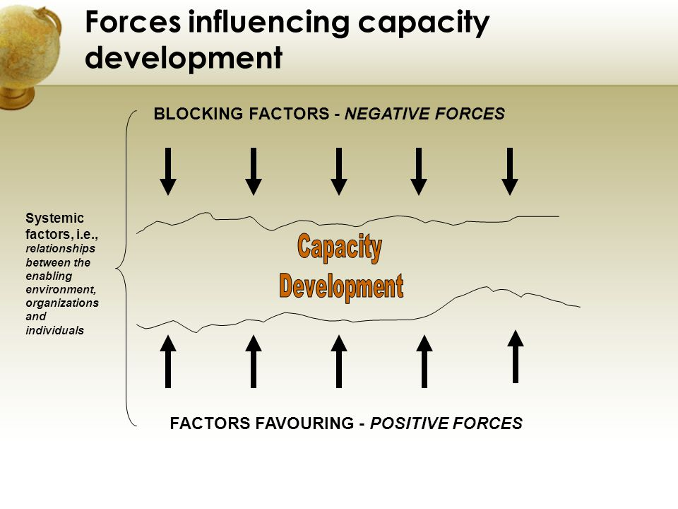 Forces influencing capacity development