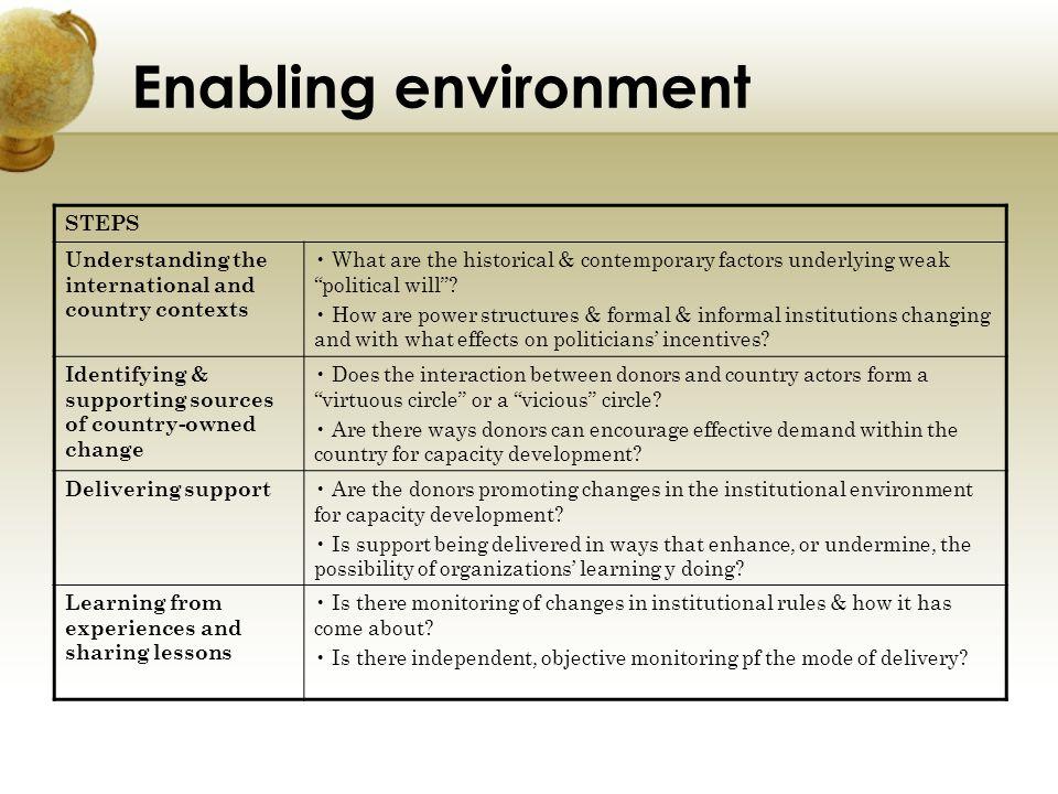 Enabling environment STEPS