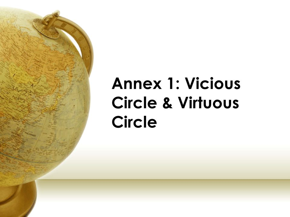 Annex 1: Vicious Circle & Virtuous Circle