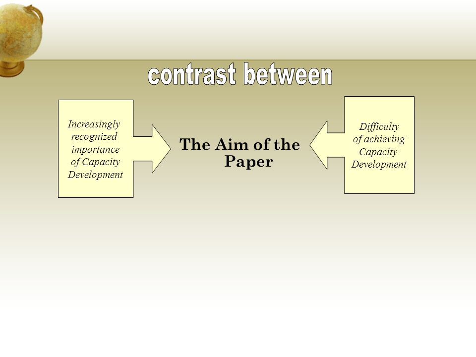 contrast between The Aim of the Paper Increasingly Difficulty