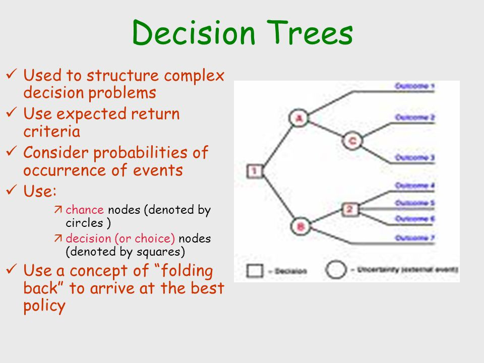 Decision Trees Used to structure complex decision problems