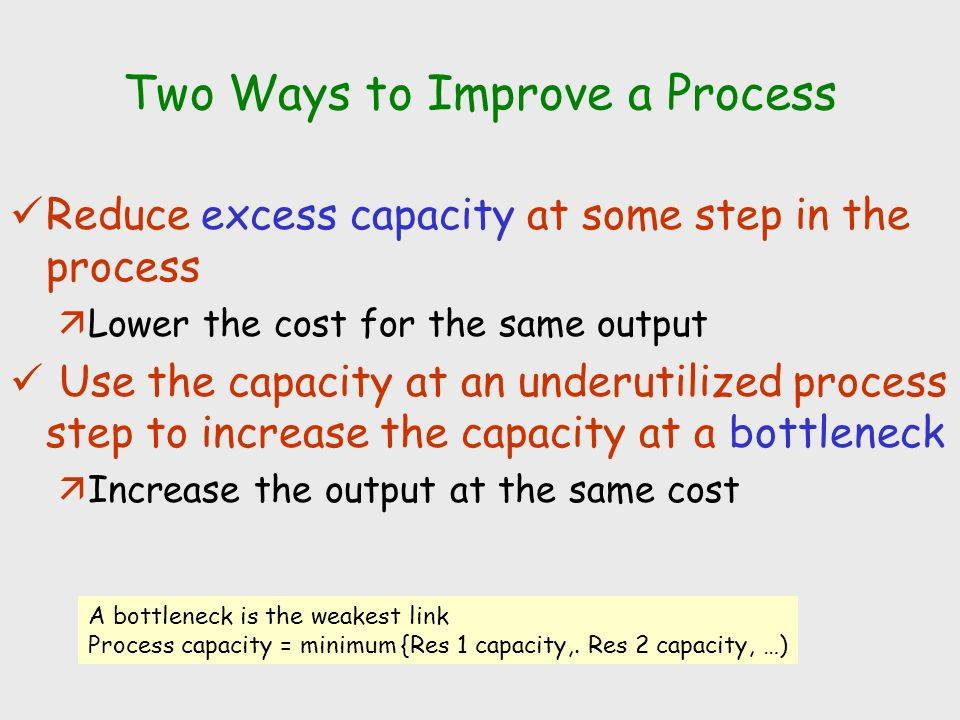 Two Ways to Improve a Process