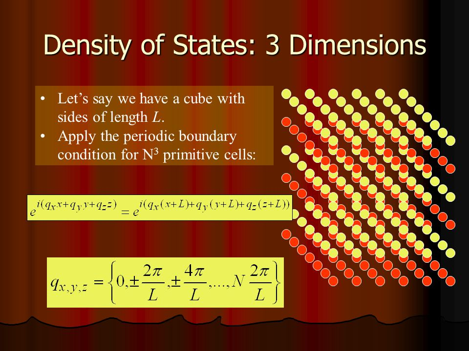 Density of States: 3 Dimensions