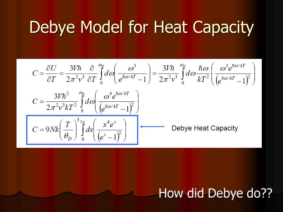 Debye Model for Heat Capacity