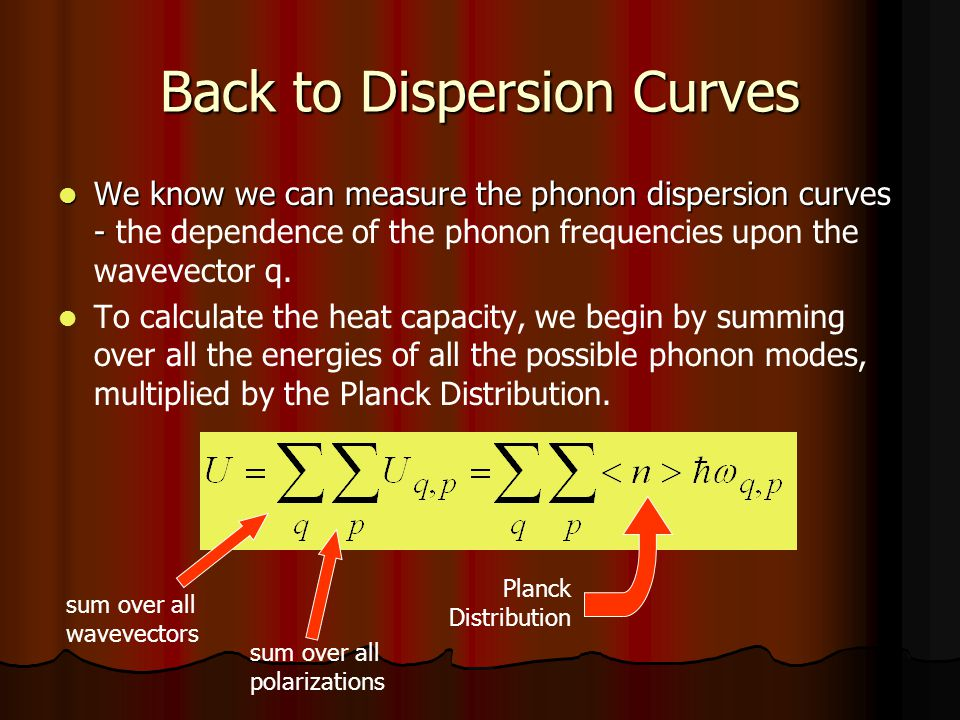 Back to Dispersion Curves