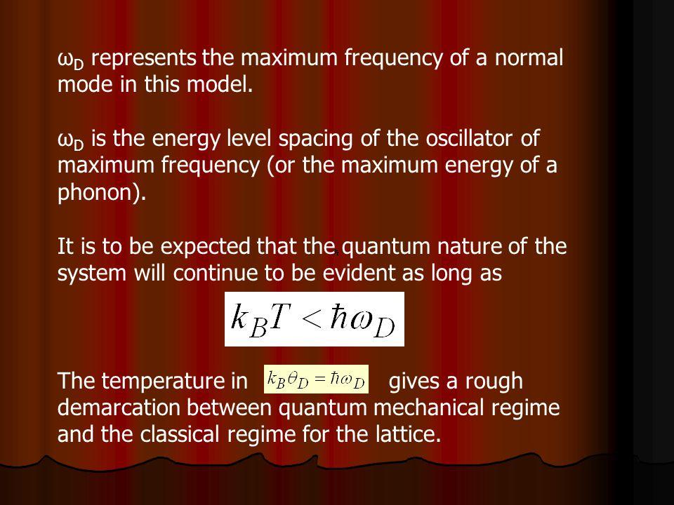 ωD represents the maximum frequency of a normal mode in this model.