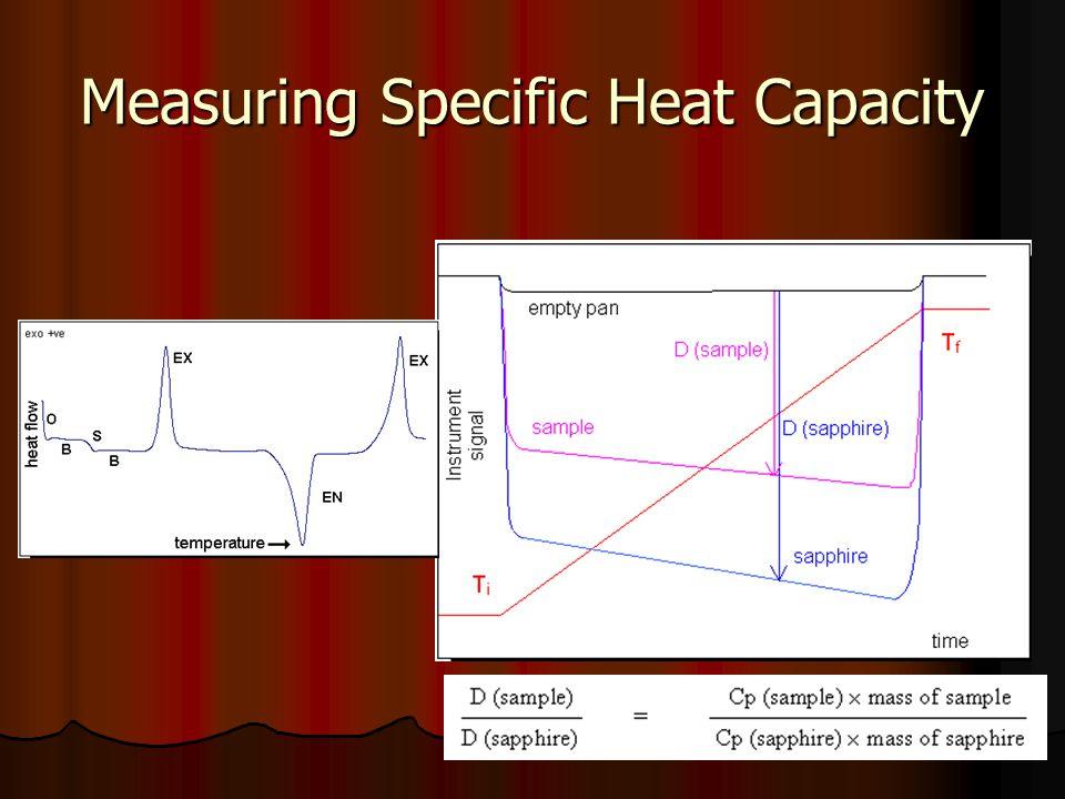 Measuring Specific Heat Capacity