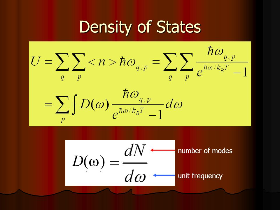 Density of States D() What's this good for