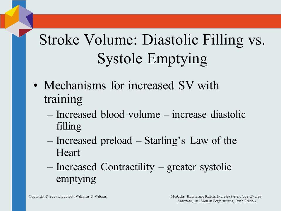 Stroke Volume: Diastolic Filling vs. Systole Emptying