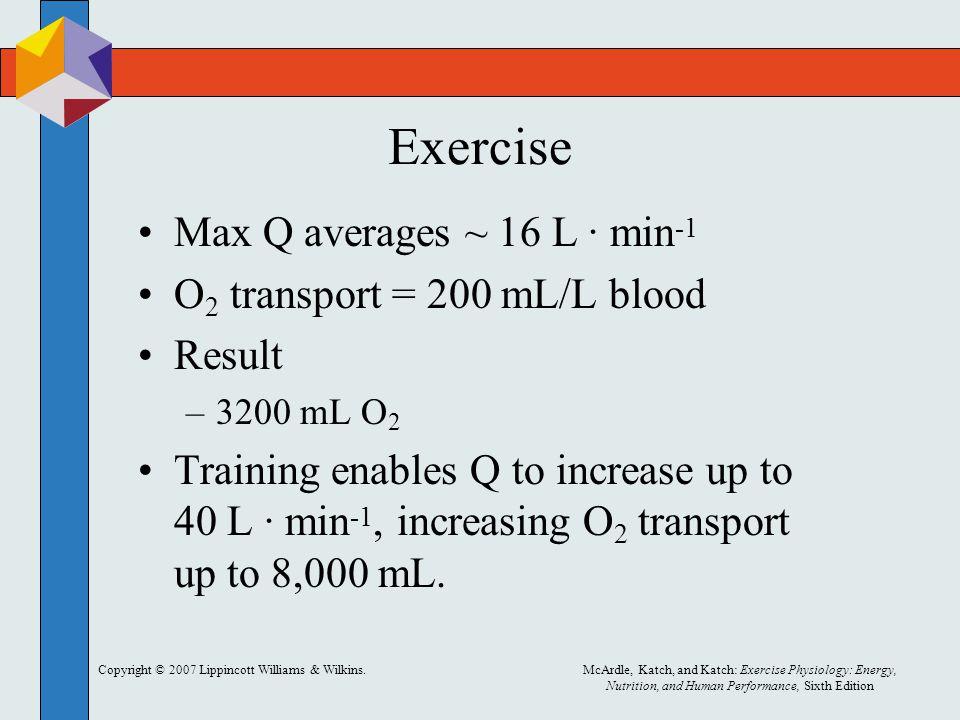Exercise Max Q averages ~ 16 L · min-1 O2 transport = 200 mL/L blood