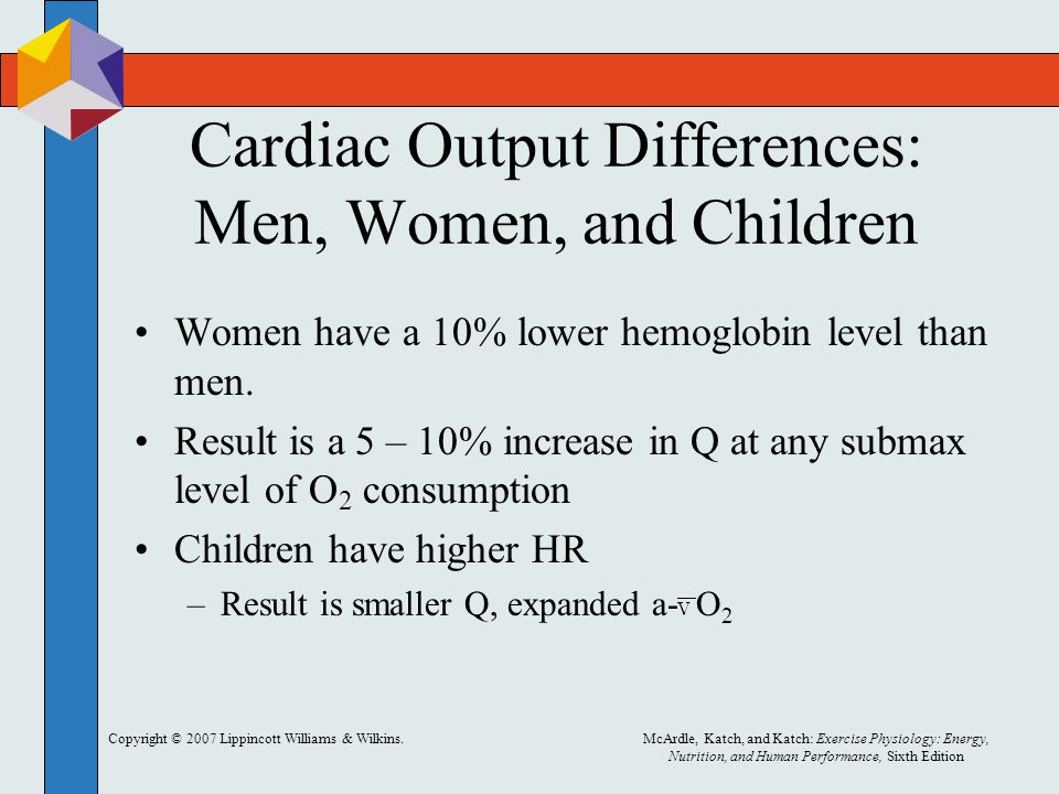 Cardiac Output Differences: Men, Women, and Children