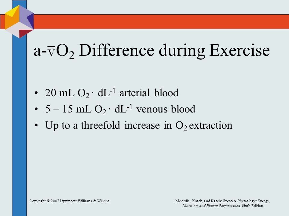 a- O2 Difference during Exercise