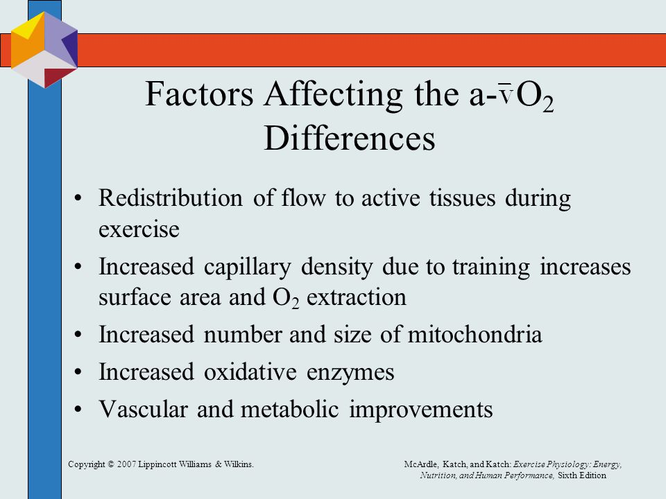 Factors Affecting the a- O2 Differences