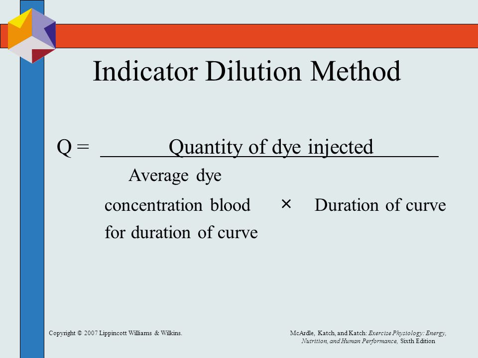 Indicator Dilution Method