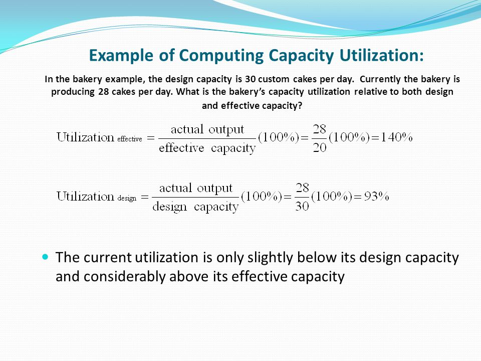 Example of Computing Capacity Utilization: In the bakery example, the design capacity is 30 custom cakes per day. Currently the bakery is producing 28 cakes per day. What is the bakery's capacity utilization relative to both design and effective capacity