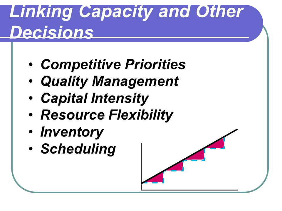 Linking Capacity and Other Decisions