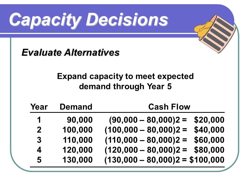 Expand capacity to meet expected demand through Year 5