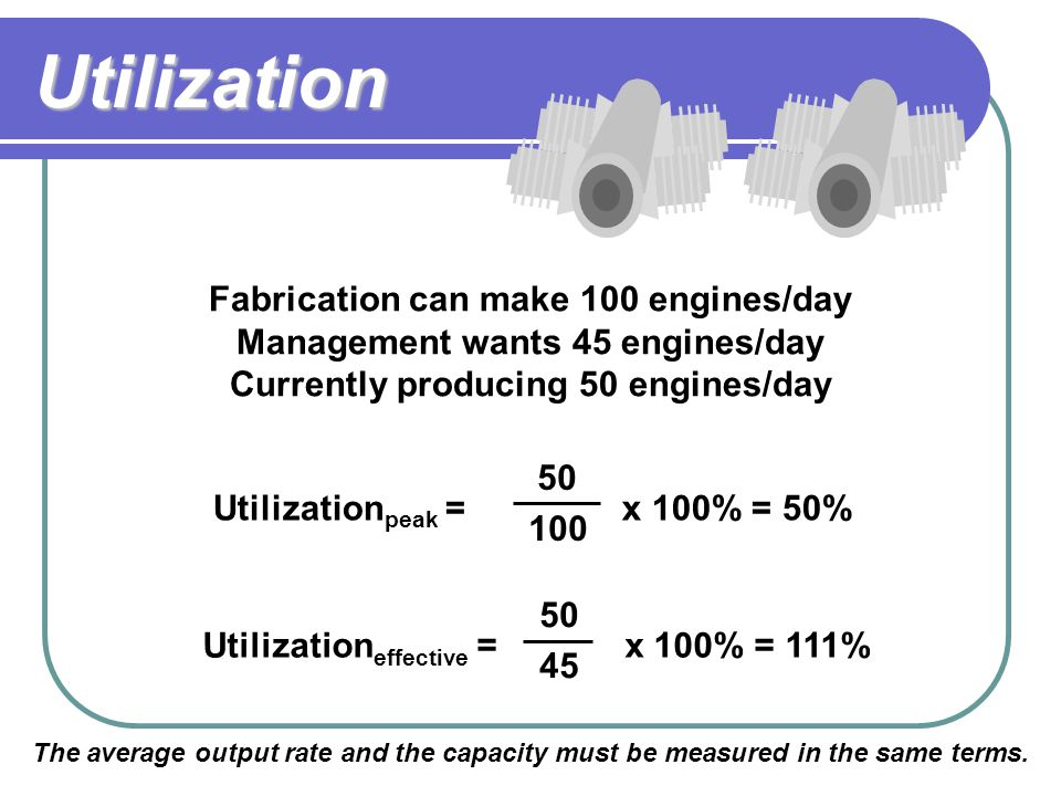 Utilization Fabrication can make 100 engines/day