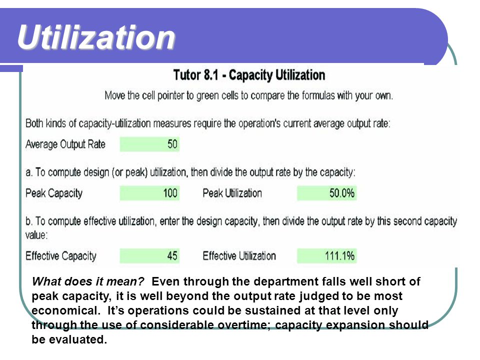 Utilization This slide presents the output of the OM Explorer Capacity Utilization analysis showing the same results we obtained manually.