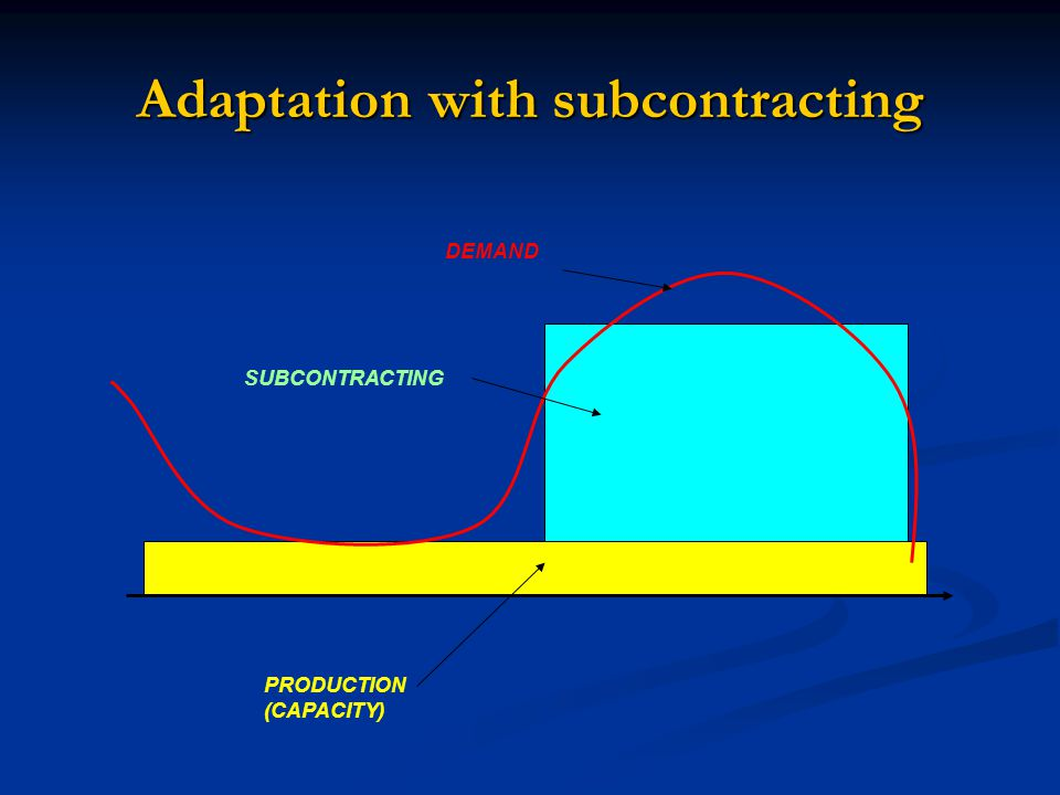 Adaptation with subcontracting