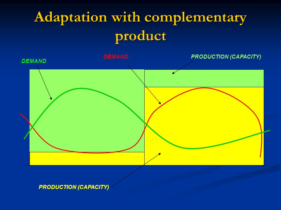 Adaptation with complementary product